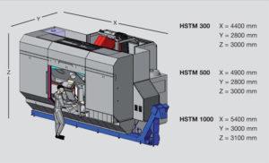 37221 - 6S-HSTM_neu_engl.pdf, page 1-2 @ HotFolder